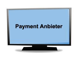 Payment-Anbieter optimieren und organisieren den bargeldlosen Zahlungsverkehr für ihre Kunden